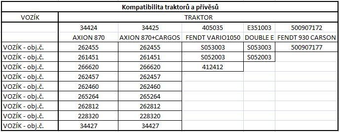 TRAKTOR CLAAS AXION 870 2,4Ghz, RTR